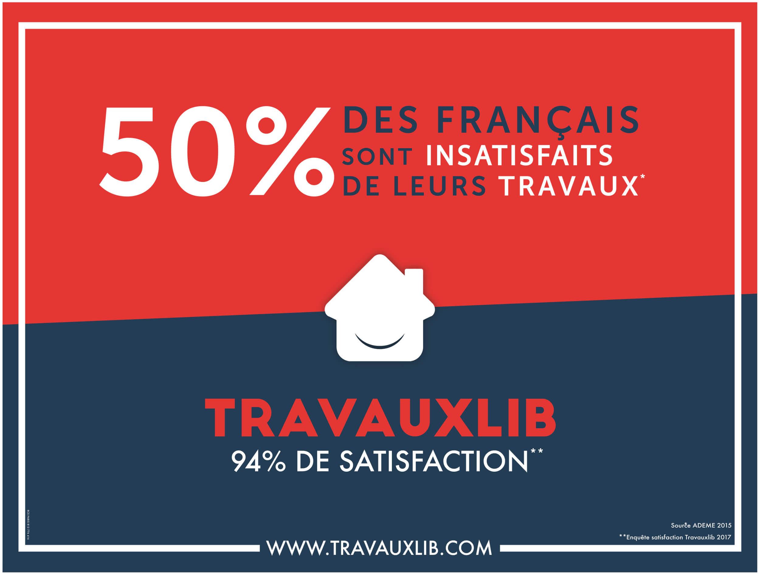Pub Metro 50% des Francais sont insatisfaits de leurs travaux Travauxlib