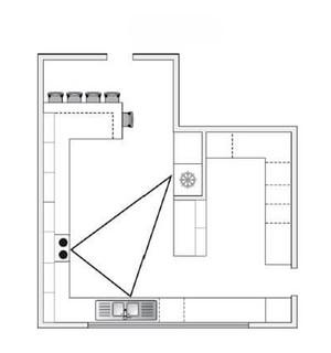 tenir compte du triangle d'activité pour la rénovation de sa cuisine