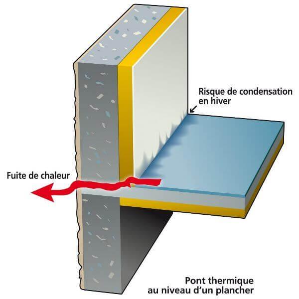 isolation pont thermique